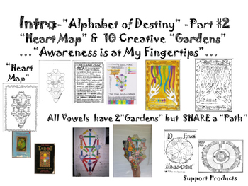 "Intro-""Alphabet of Destiny""-Part#2-""Heart Map"" and 10 crea"