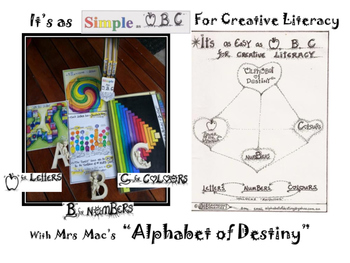"""Intro-""""Alphabet of Destiny""""-Simple as A,..B,..C,..with the """"Heart of the Matter"""""""