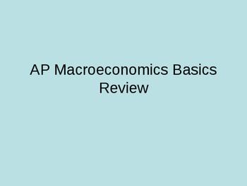 Intro Macroeconomics Topics PowerPoint Review