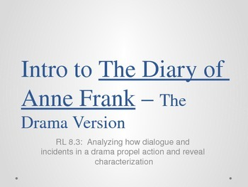 """Intro PPT to """"Diary of Anne Frank"""" - Focus on Dialogue"""