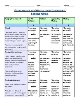 Intro Paragraphs 4-Point Proficiency Rubric