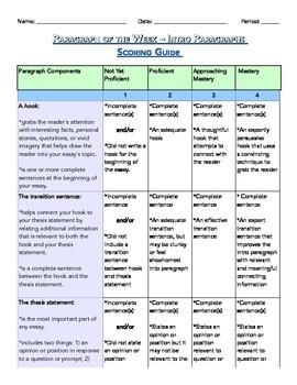 Intro Paragraphs 4-Point Proficiency Rubric