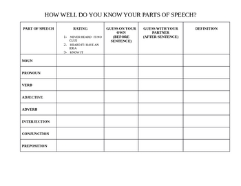 Intro Parts of Speech