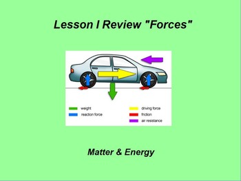 "Intro. Physics ActivInspire Review Lesson I ""Forces"""