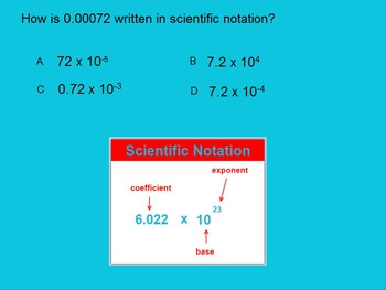 "Intro. Physics ActivInspire Review Lessons III & IV ""Presenting Scientific Data"""