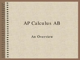 Intro to AP Calculus AB powerpoint
