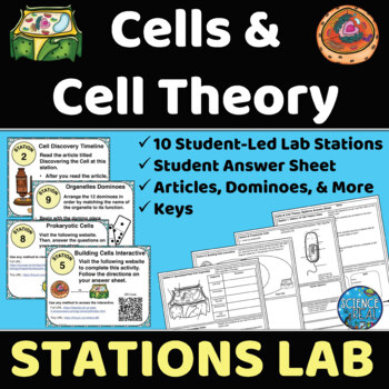 Intro To Cells & Cell Theory Stations Activity