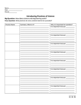 Intro and Understanding the Practices of Science
