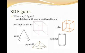 Intro to 3D Figures, Surface Area and Nets