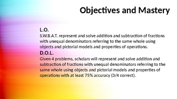 Intro to Adding and Subtracting Unlike Denominators (TEK 5.3H)