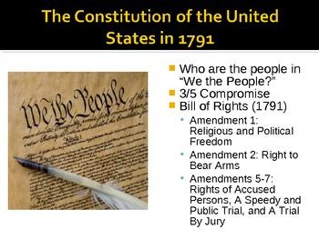 Intro to American Civil Rights