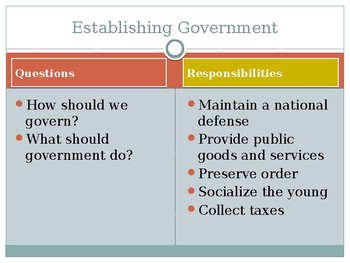 Intro to American Gov't