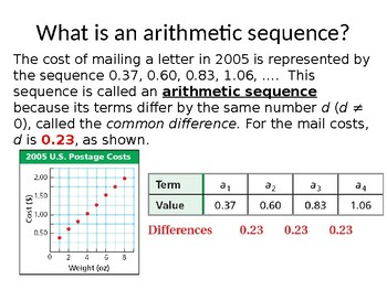 Arithmetic Sequences PPT