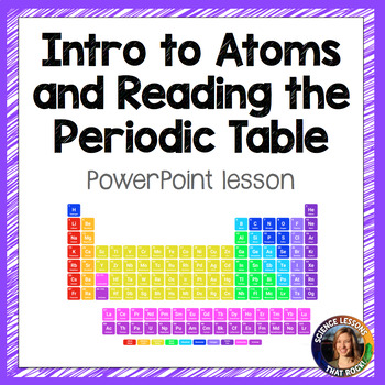 Intro to Atoms and the Periodic Table SMART notebook