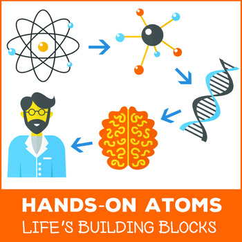 Intro to Atoms - Hands-on Activity