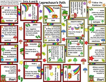 Intro to Atoms- Leprechaun's Path to the Pot of Gold (Domino Path Matching)