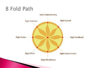 Intro to Buddhism