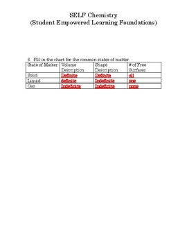 Intro to Chem WS 2 AND Key