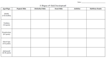 Intro to Child Development PowerPoint and Notes