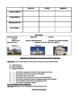 Intro to Civics - Review Sheet
