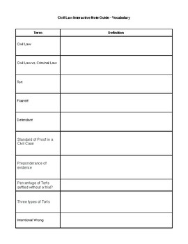 Intro to Civil Law Interactive Note Guide