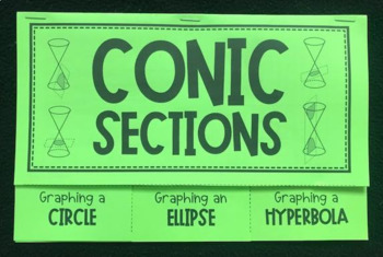 Intro to Conic Sections (Algebra 2 Foldable)
