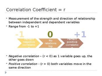 Intro to Correlation