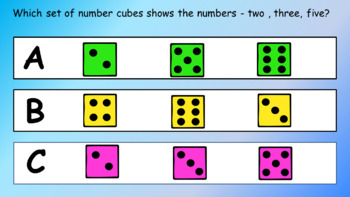 Intro to Counting & Cardinality for Kindergarten