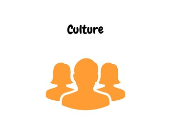 Intro to Culture PowerPoint Presentation