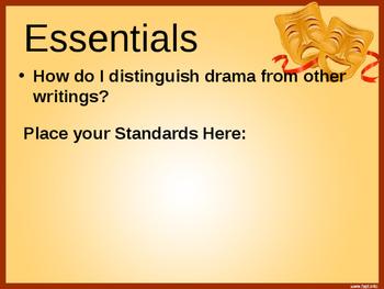 Intro to Drama: Terms