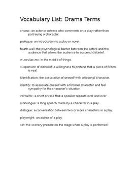 Intro to Drama:  Vocabulary List and Quiz