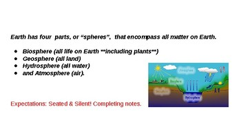 Intro to Earth's Spheres/System PRESENTATION