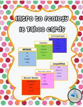 Intro to Ecology Taboo- Vocabulary Review