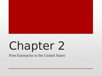 Intro to Economics Ch. 2
