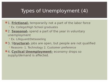 Intro to Economics: Economic Stability