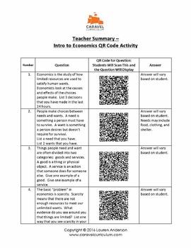 Intro to Economics QR Code Scavenger Hunt and Classroom Activity