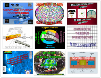 Intro. to Engineering / Nature of Sci PPT BUNDLE Part 1  (227 slides,12 ppts)