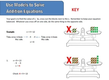 Intro to Equations & Inequalities Bundle - 10 activities, 40 total pages!