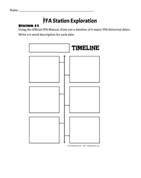 Intro to FFA Stations Activity