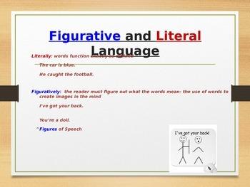 Intro to Figurative Language/Figures of Speech + Quiz!
