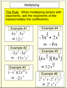 Fractional Exponents for PDF and Socrative, 3 Assignments & Study Guide