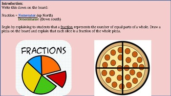 Intro to Fractions FUN!!