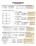 Intro to Fractions: Notes and Guided Practice