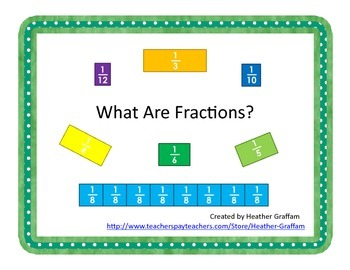 Intro to Fractions Slideshow