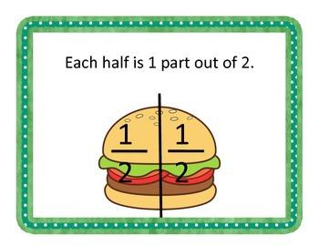Intro to Fractions Slideshow
