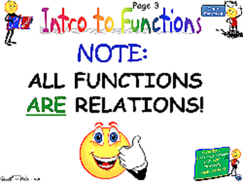 Intro to Functions