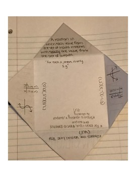 Intro to Functions Foldable