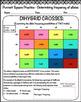 Genetics Punnett Square Activity