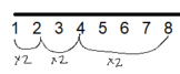 Intro to Geometric Sequences
