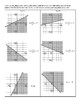 Intro to Graphing Linear Inequalities: How to Shade & When to Use a Dashed Line